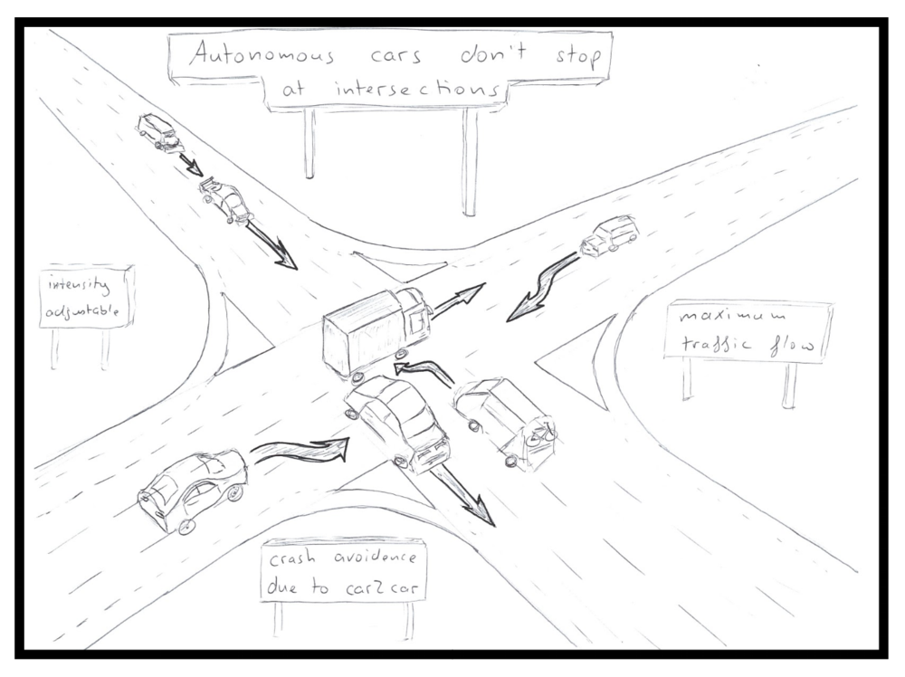 Autonomous Cars do not stop at intersections