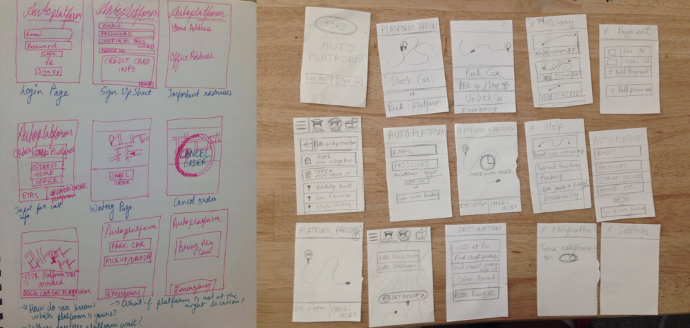 Paper Prototype - We prototyped the app that would allow users to call and manage the platform. We started by hand-sketching screens on sticky notes, mapping out potential user interactions. We used card sorting method to streamline the application screens.