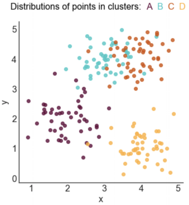 cluster_plot_colored_title.png