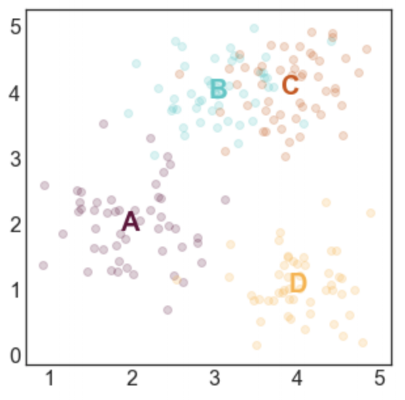 cluster_plot_labeled_means1.png