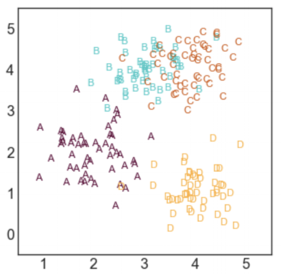 cluster_plot_text_markers.png