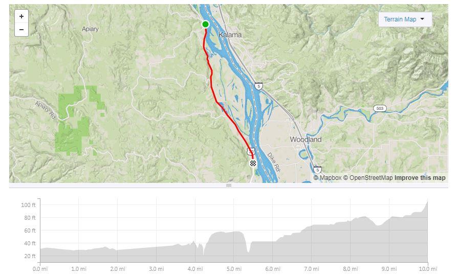 2nd 10 miles.JPG