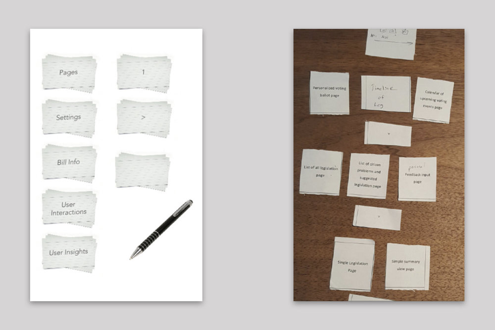 User needs were translated into an information architecture - Through the process of card sorting, users created an information architecture for a potential website solution by organizing the pain points identified in task analysis.