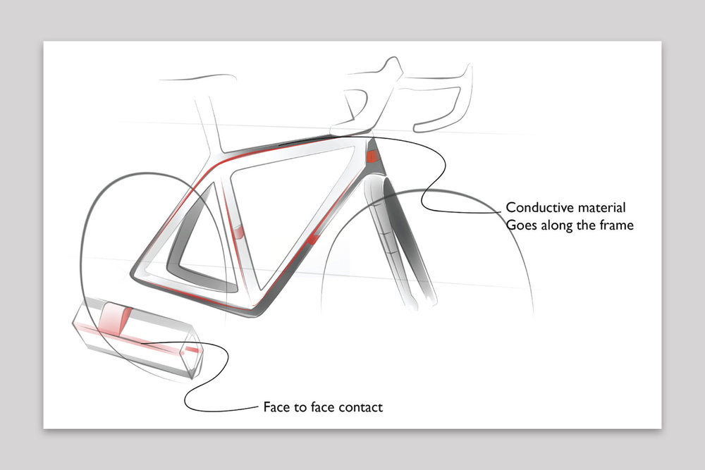 A bicycle designed for electronics could utilize conductive filament - A combination of conductive and carbon fiber filament could be used to 3D print a bicycle frame that can power and allow data communication between snap-fit electronics attachments.