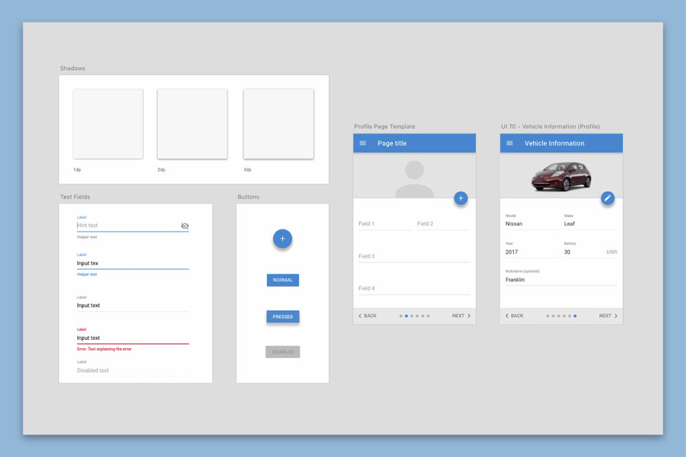 Document: Created company visual standards for user interface design and documentation -