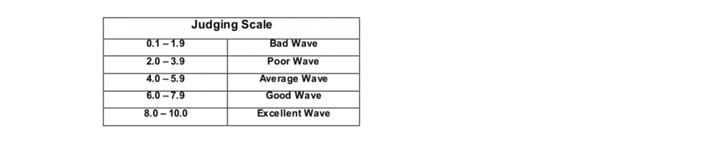 wave-score-table-1280x261-1.png