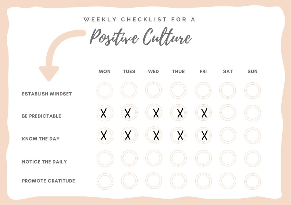 Positive Culture Checklist.jpg