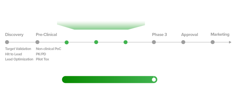 bp-process-graphic.png