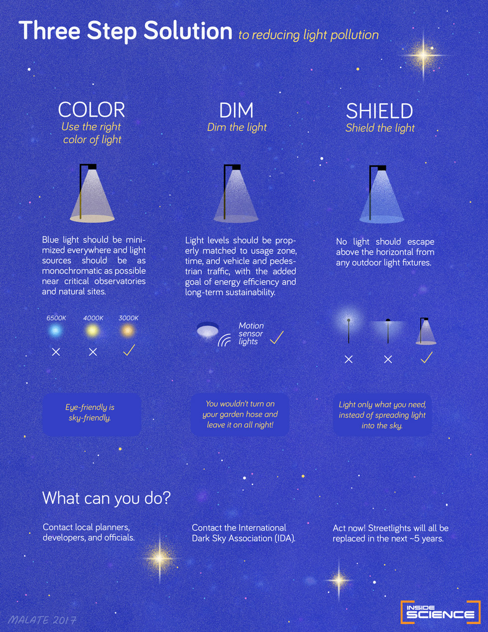 lightpollution_infogrph_final2.jpg