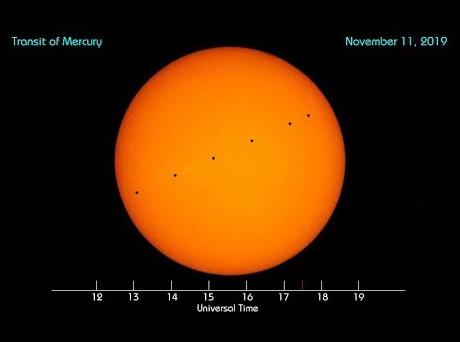 Simulation of Mercury transiting the Sun's disk on November 11, 2019.