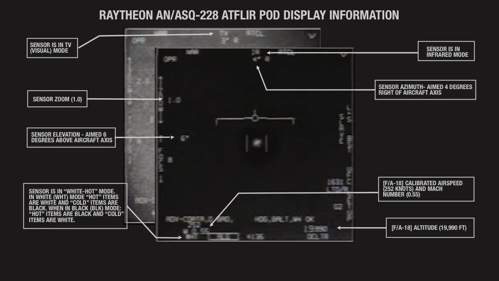 Description of HUD (Heads Up Display) seen in the FLIR1 video as filmed by a US Navy F/A-18 Super Hornet using the Raytheon AN/ASQ-228 Advanced Targeting Forward-Looking Infrared (ATFLIR) pod.