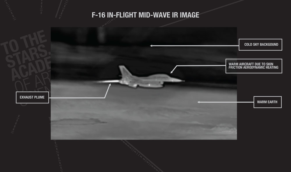 Figure 2 - Infrared imagery of known aircraft shows features and characteristics clearly different than the object in the GO FAST video