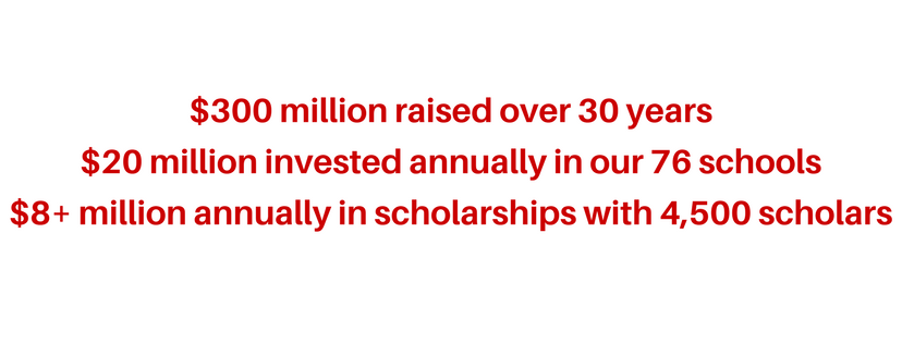 $300 million raised over 30 years$20 million invested annually in our 76 schools$8+ million annually in scholarships with 4,500 scholars(2).png