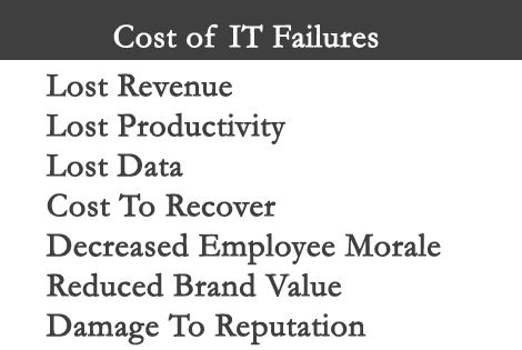 cost of IT failure.jpg