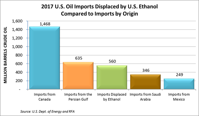 oil imports.png