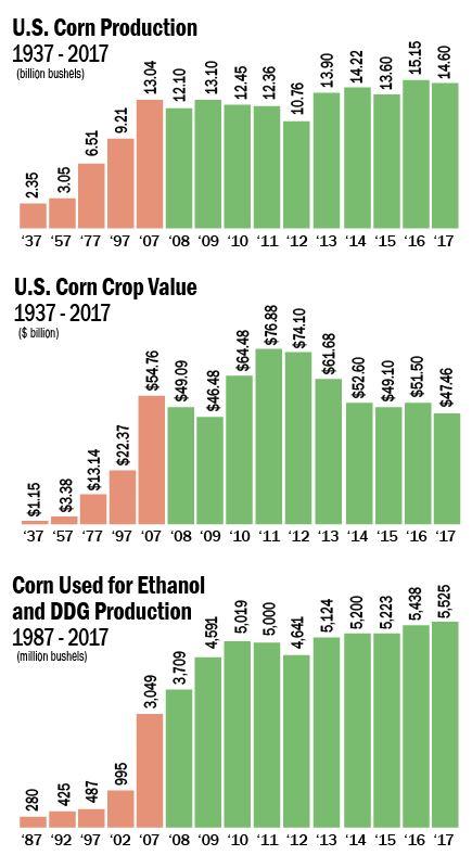 ethanol graphs.JPG