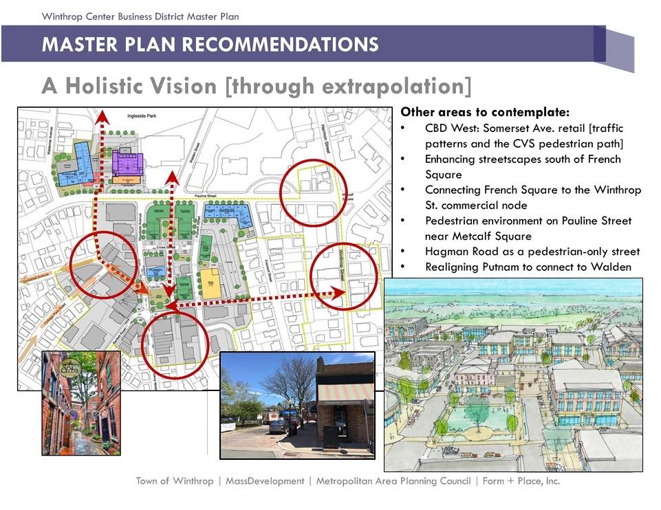 Revitalizing Winthrop's public realm