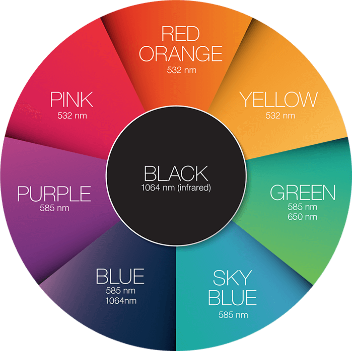 Colors_Wheel_V1_3_WEB.png