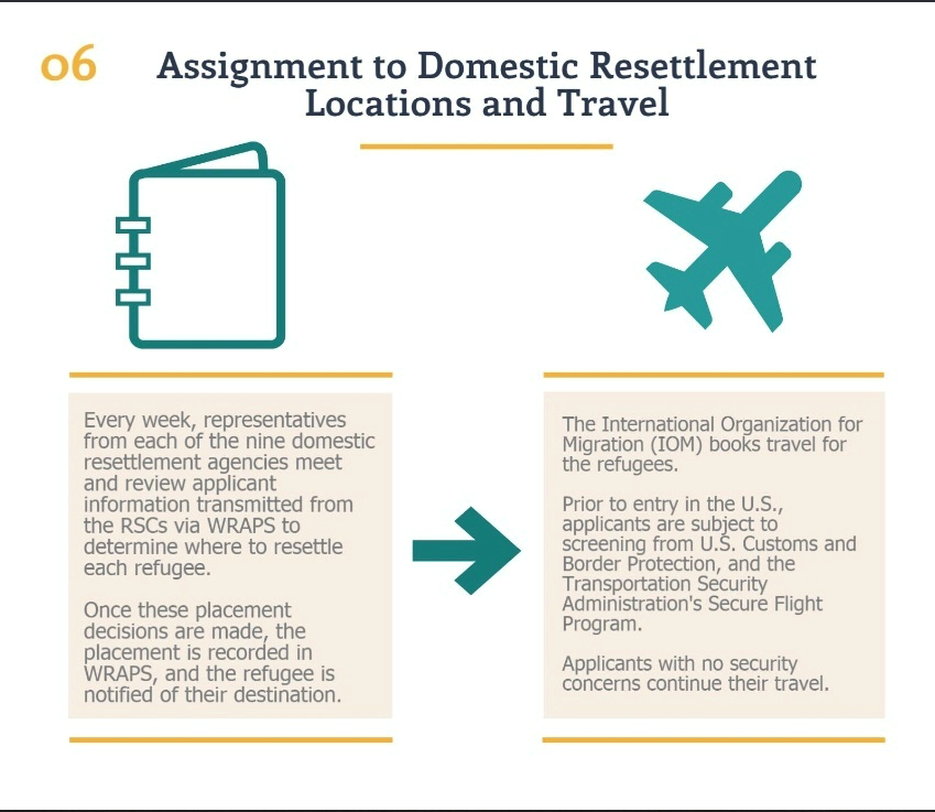 2017_01_21_Transition_adminneutral_Admissions_Infographic_850_1 (5).png
