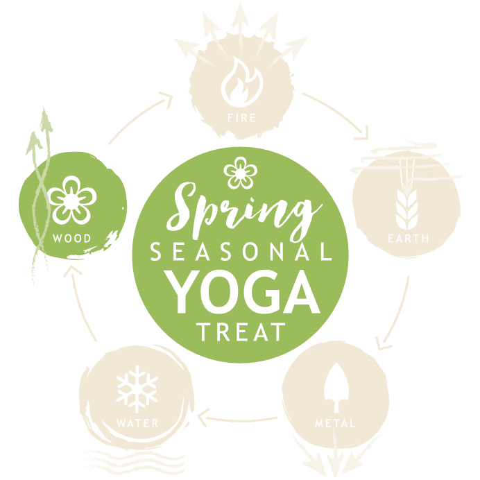 Seasonal Yoga Treats Spring