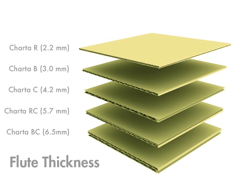 Flute thickness.jpg
