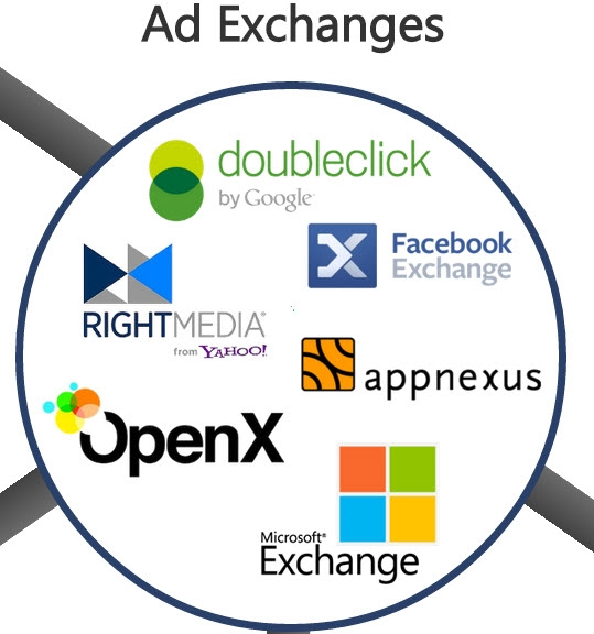 ad-exchange.jpg