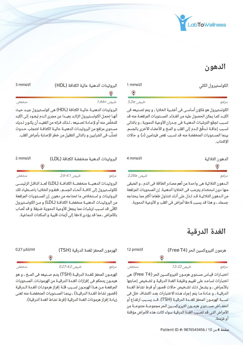 LabToWellness laboratory testing report in Arabic
