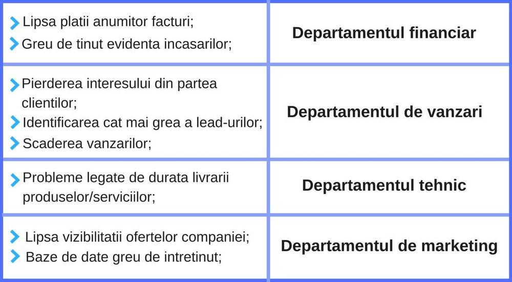 departamente crm.jpg