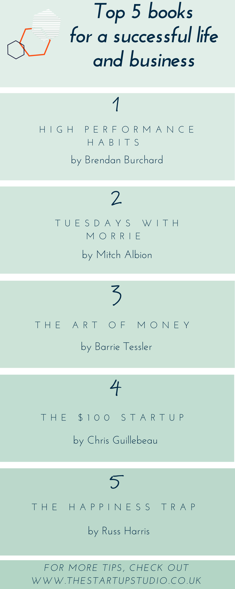 5 must read books for life and business.png