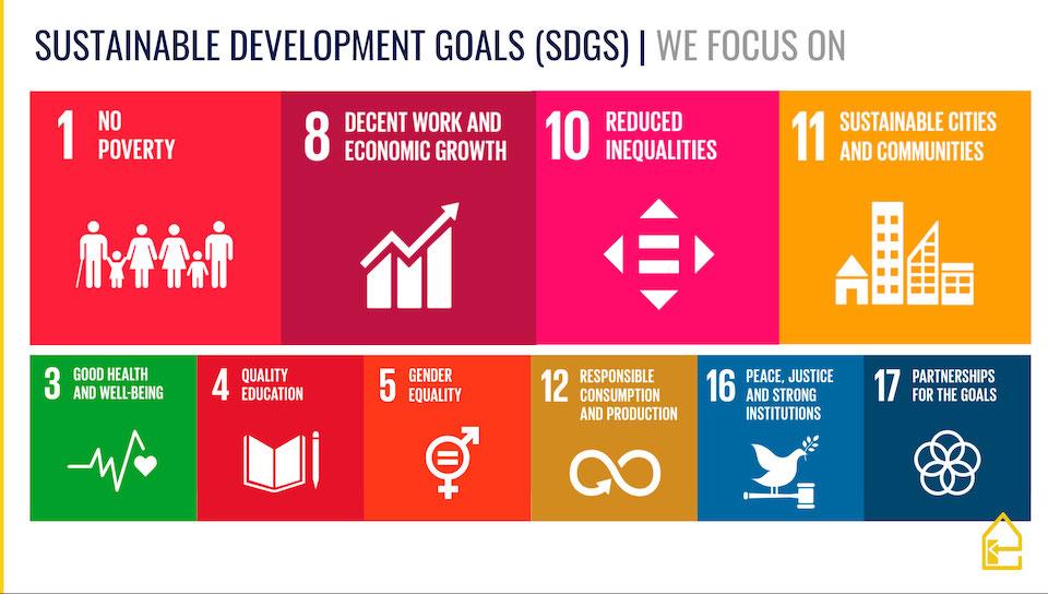 RESponsabilidad social corporativa - Solicita el portfolio de proyectos para empresas e instituciones.