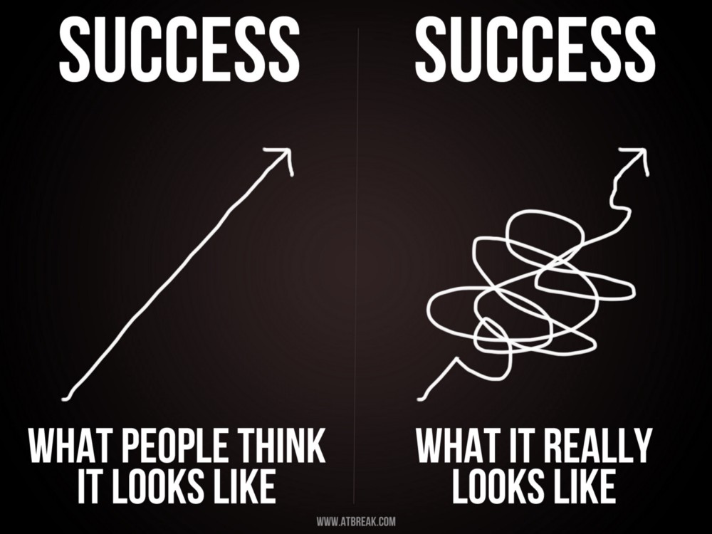 Social Media Marketing - Success - Reality.jpeg