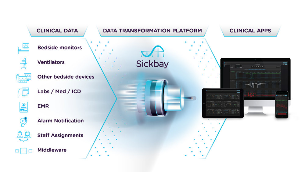 Data-Transformation-Platform - white version.jpg