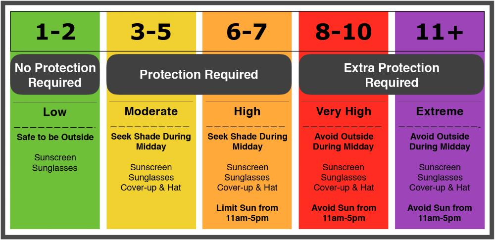 UV-Index-01.png