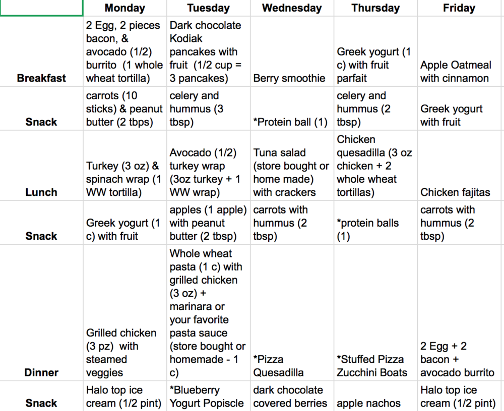 first week meal plan: