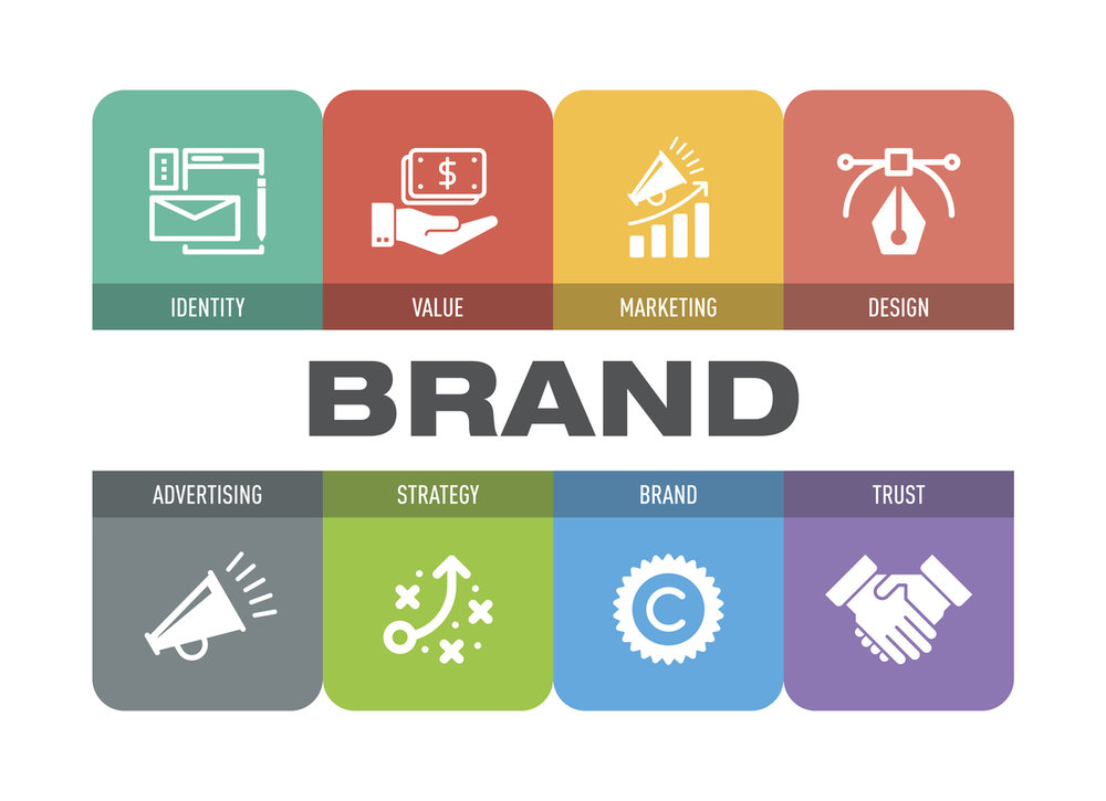 Effective brand strategies distinguish our clients and advances them to leadership positions in their market space. -