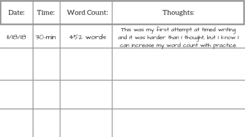 Timer Writing Chart.png