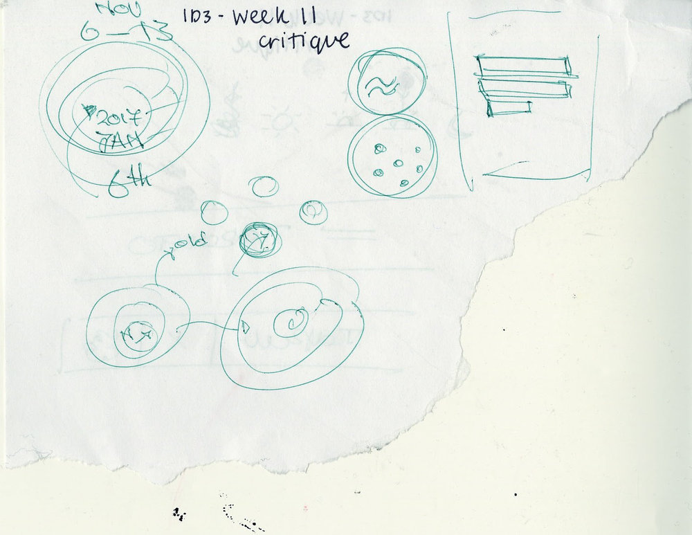 id3 week 11 critique.jpeg