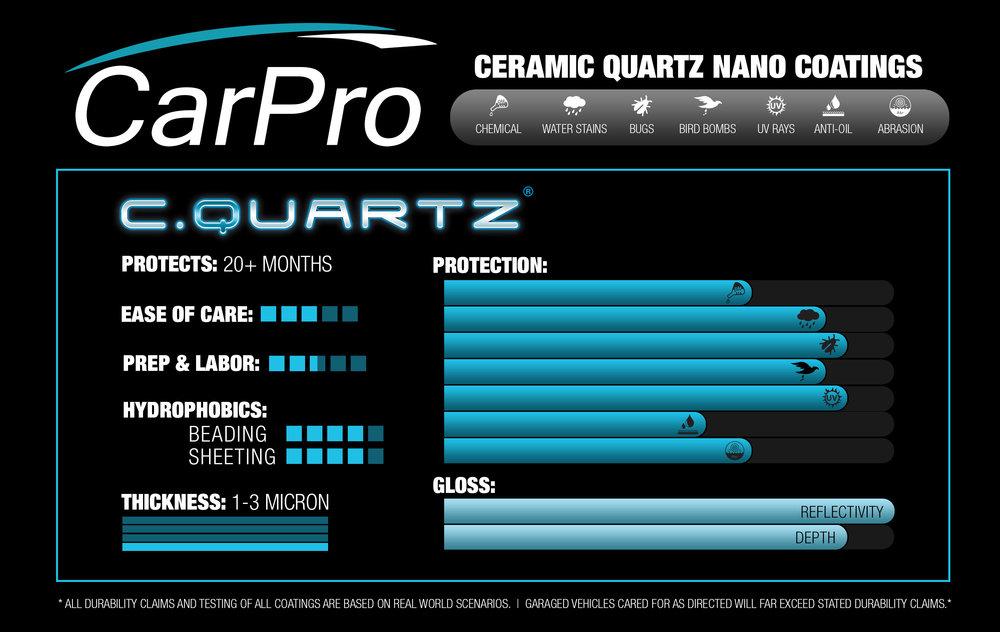 CQuartz-chart.jpg