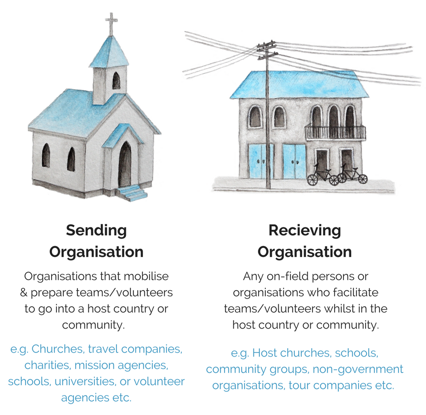 Short-Missions Sending & Recieving Organisations
