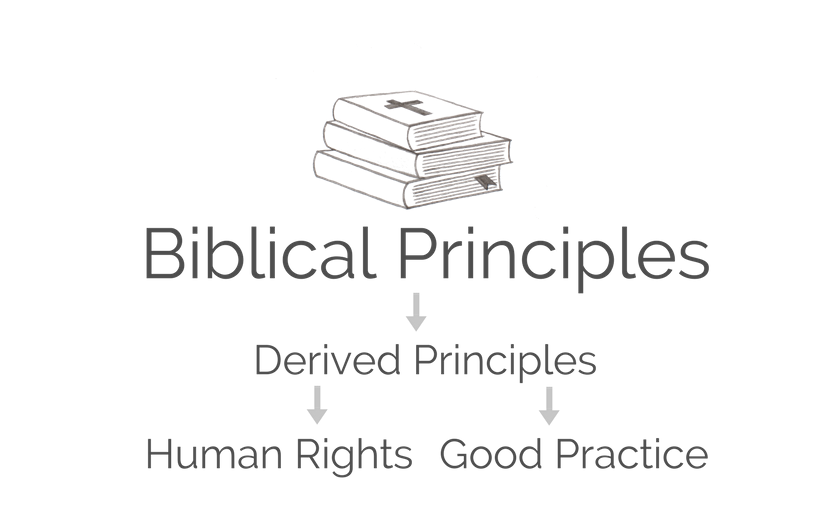 Biblical Principles .png
