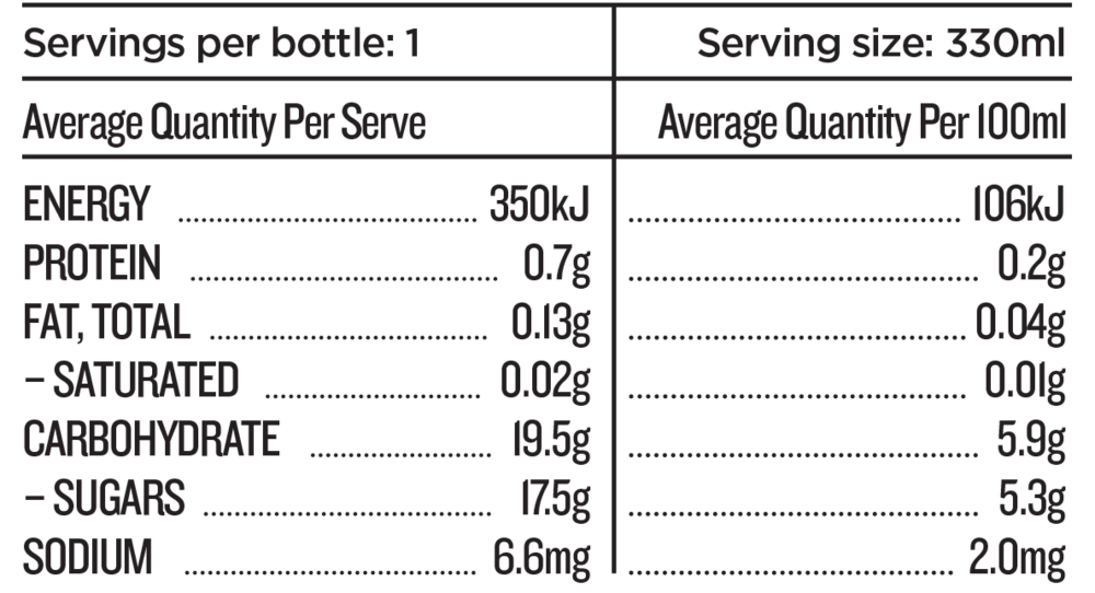 Nutritional Info.png
