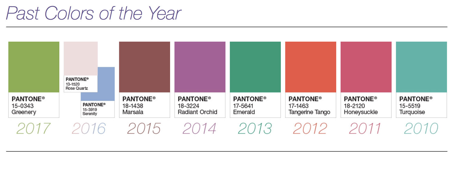 Colour of the year home decor
