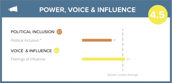 Canning Town - Power, voice, influence .jpg
