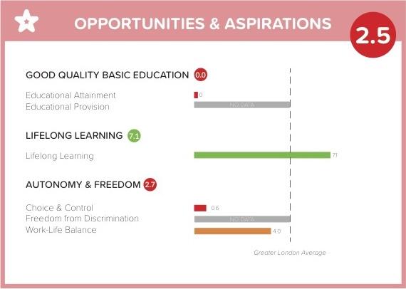 Heath - Opportunities & Aspirations .jpg