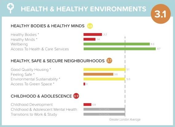 Heath - Health & Healthy Environments .jpg