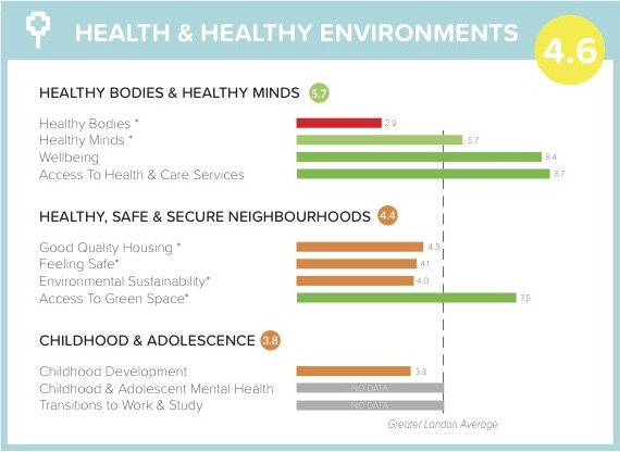 Coventry Cross - Health & Healthy Environments.jpg