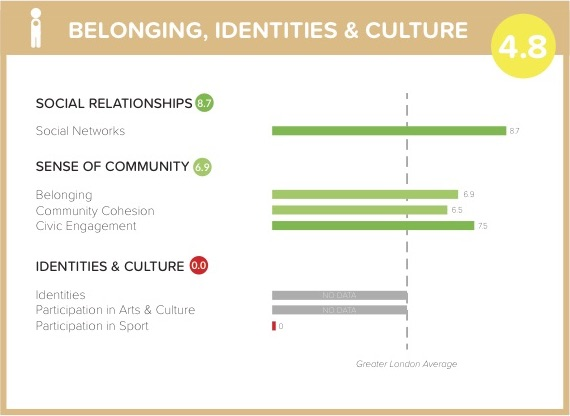 Belonging, Identities & Culture - Coventry Cross.jpg