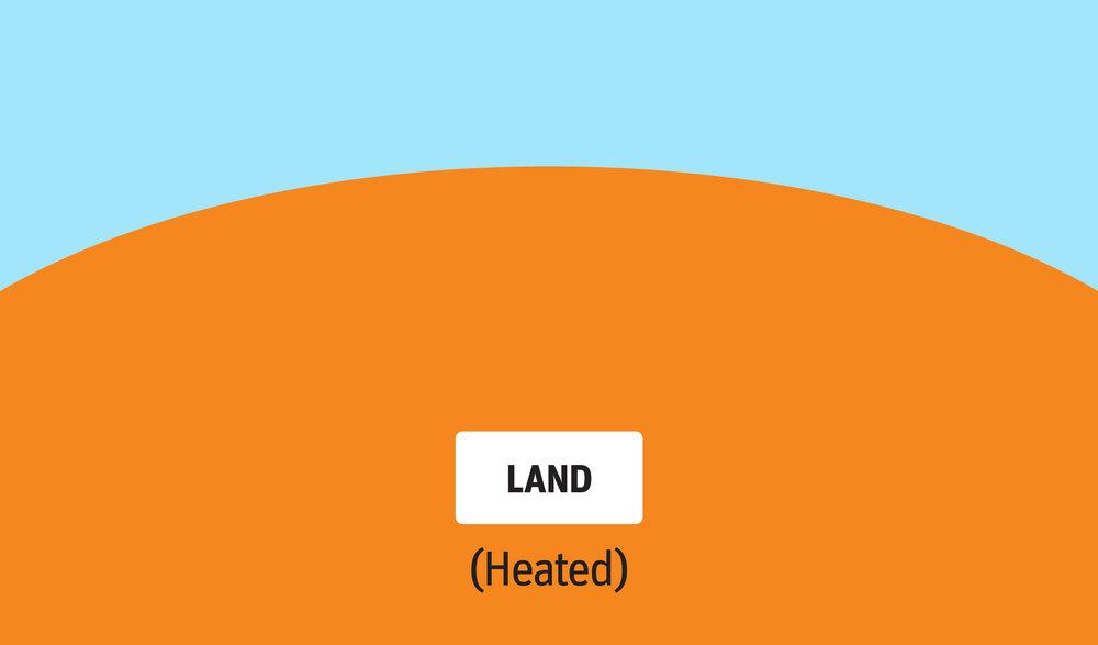 Heated Land example-01.jpg
