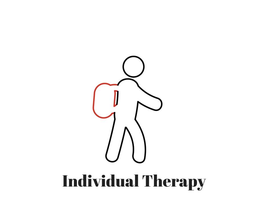 Individual Psychotherapy.png
