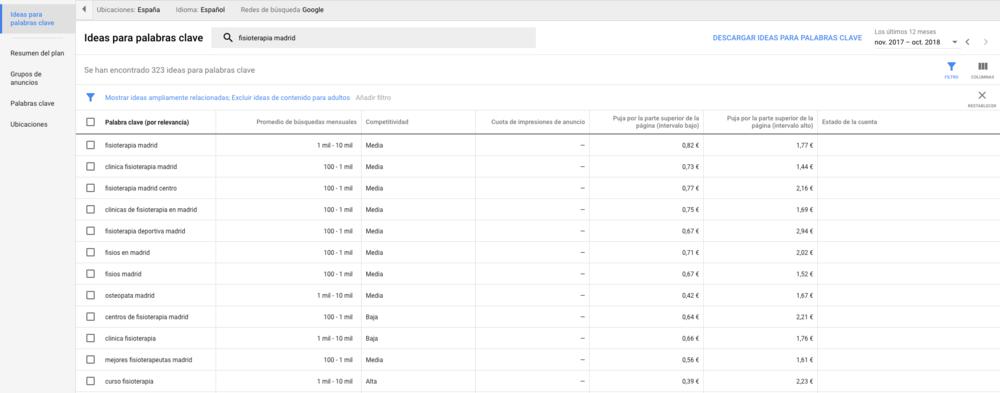 El listado que ofrece la herramienta de palabras clave de Google AdWords una vez que introduces tu primera sugerencia.